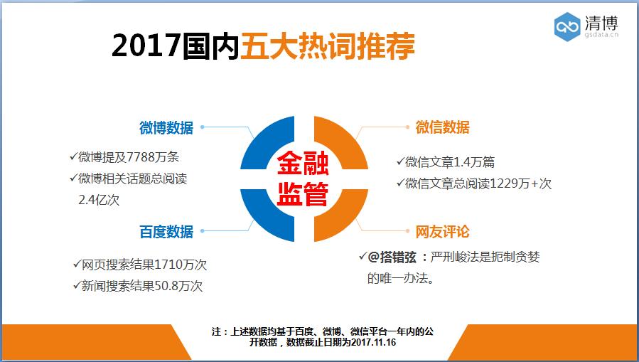 """据对国内热词""""金融监管""""的解读-快讯︱ 汉语盘点2017 多平台启动"""